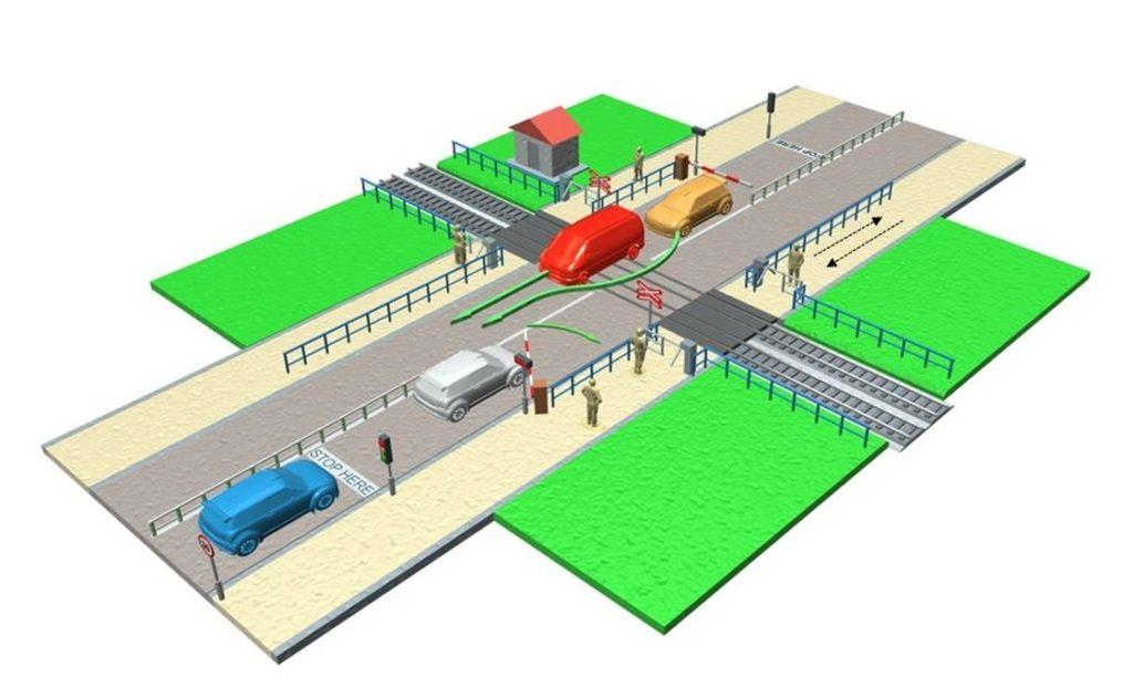 bezpieczny przejazd kolejowy